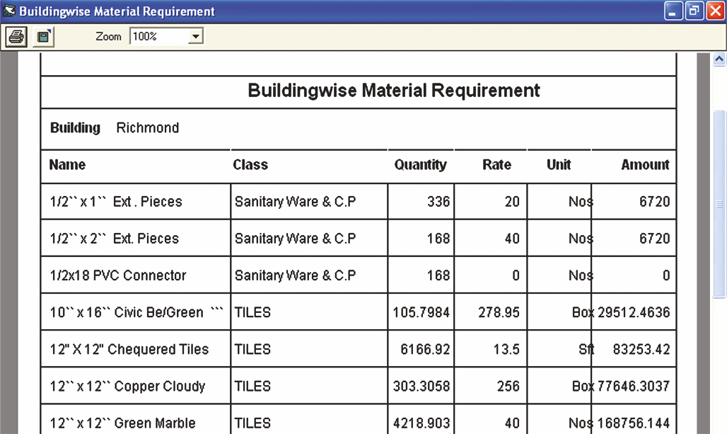 Civil/Building/Construction Estimating (Rate Analysis) Software